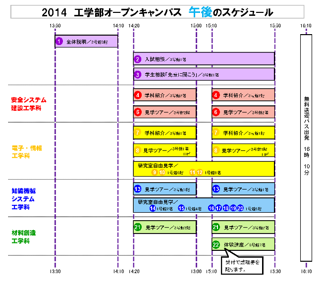 eng_20140807oc_schedule_pm.png