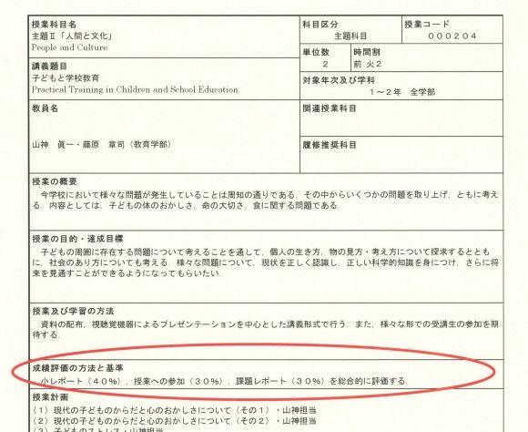 日本大学短期大学部の入試結果(倍率)なら【スタ …